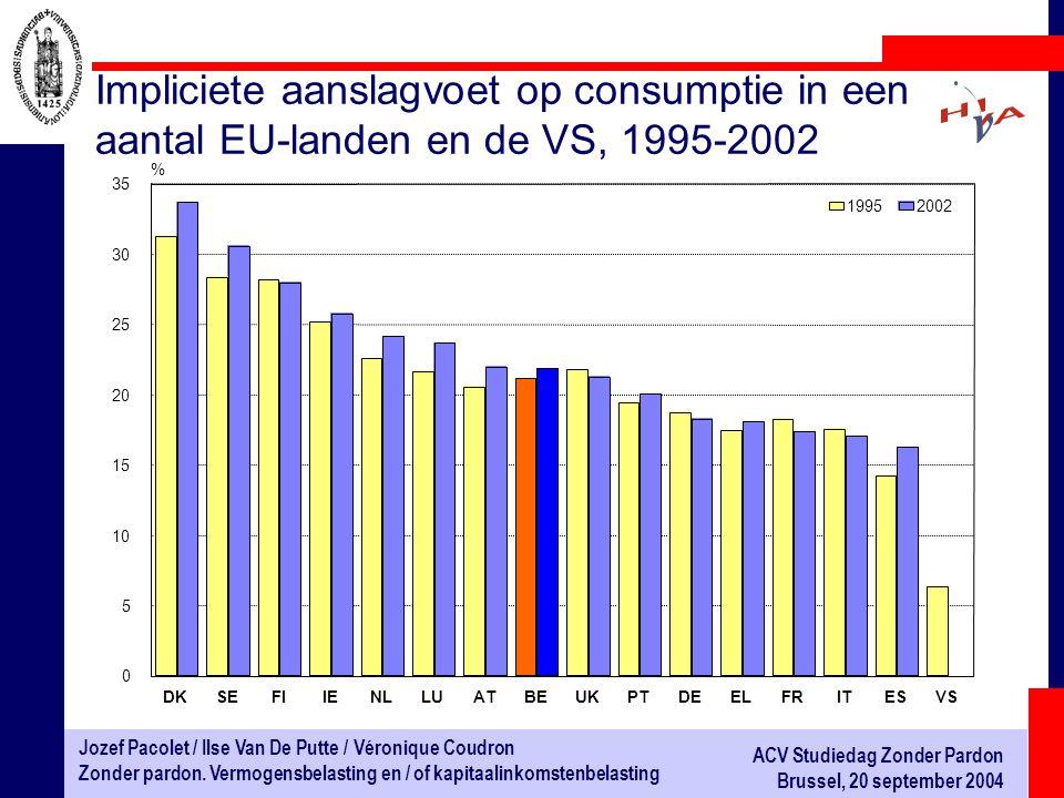 Impliciete aanslagvoet op consumptie in een aantal EU-landen en de VS, 1995-2002