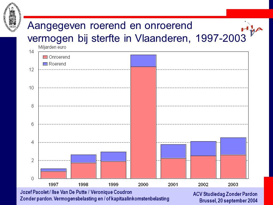 Aangegeven roerend en onroerend vermogen bij sterfte in Vlaanderen, 1997-2003