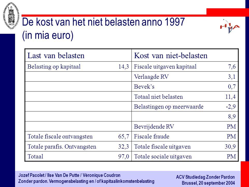 De kost van het niet belasten anno 1997 (in mia euro)