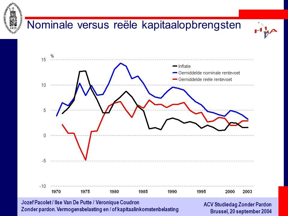 Nominale versus reële kapitaalopbrengsten