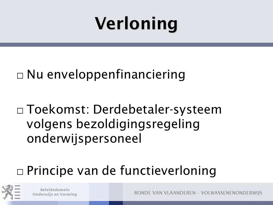 Verloning Nu enveloppenfinanciering