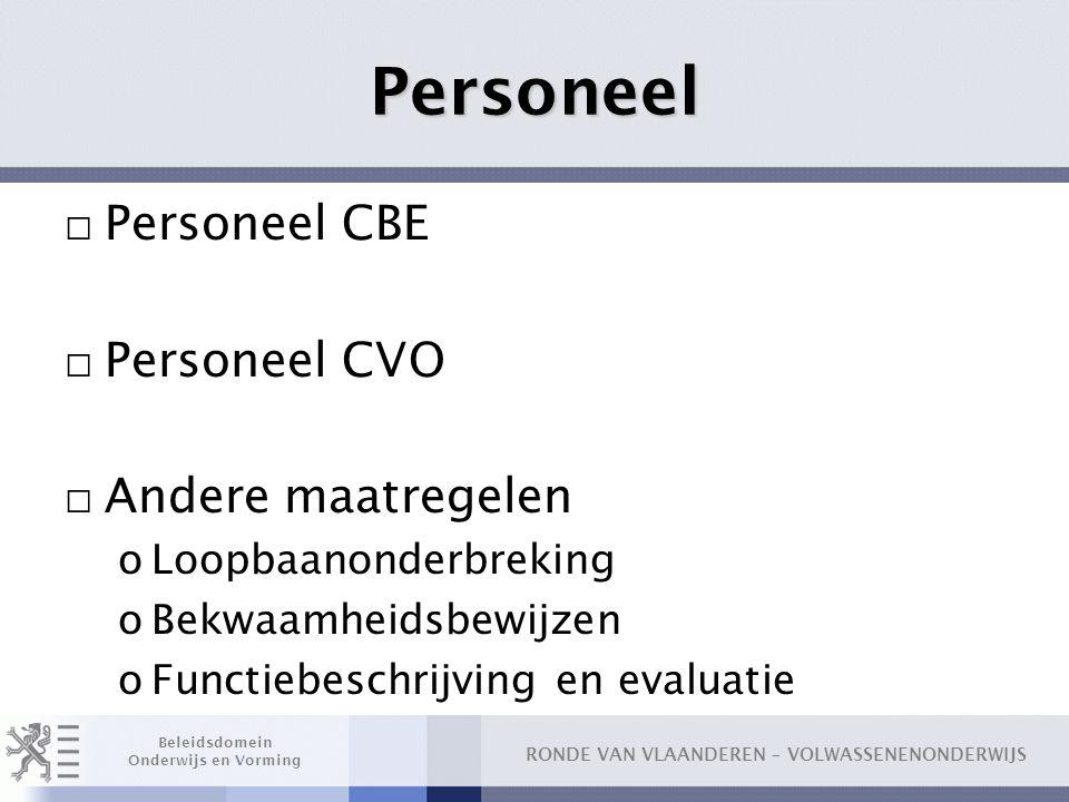 Personeel Personeel CBE Personeel CVO Andere maatregelen