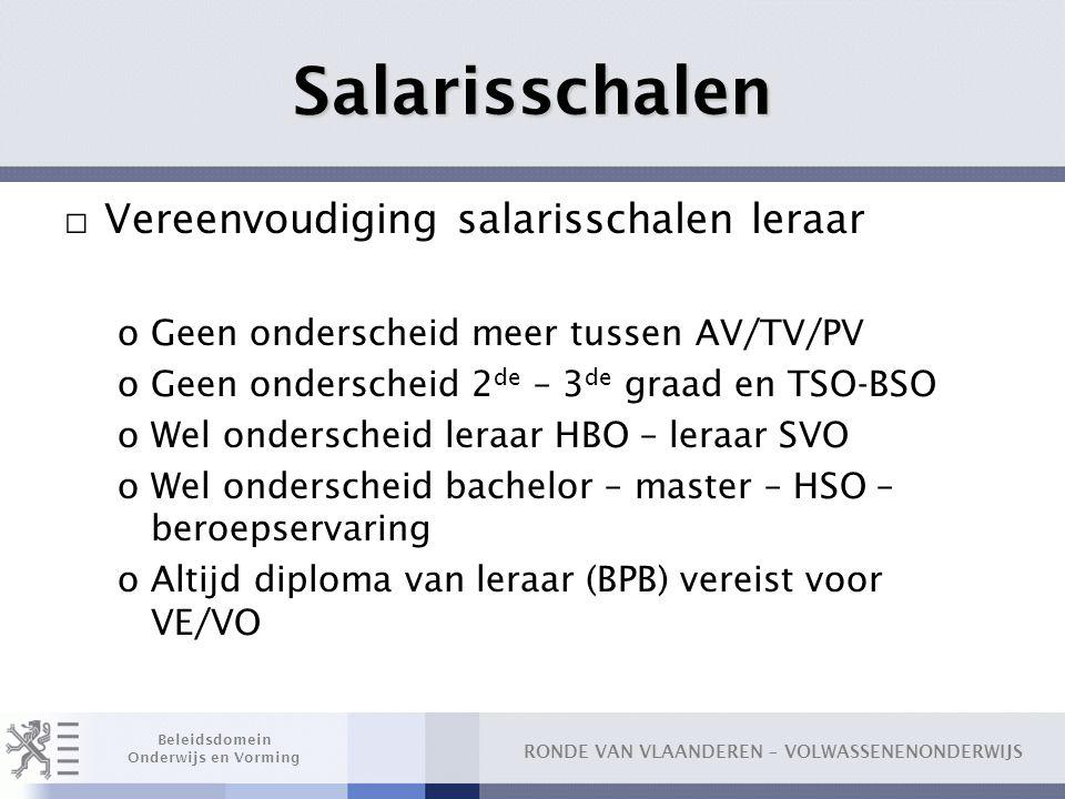 Salarisschalen Vereenvoudiging salarisschalen leraar