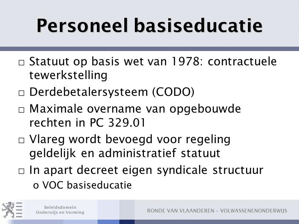 Personeel basiseducatie