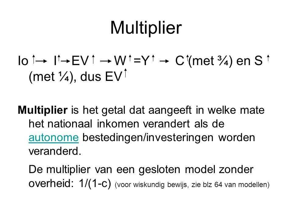 Multiplier Io I EV W =Y C (met ¾) en S (met ¼), dus EV