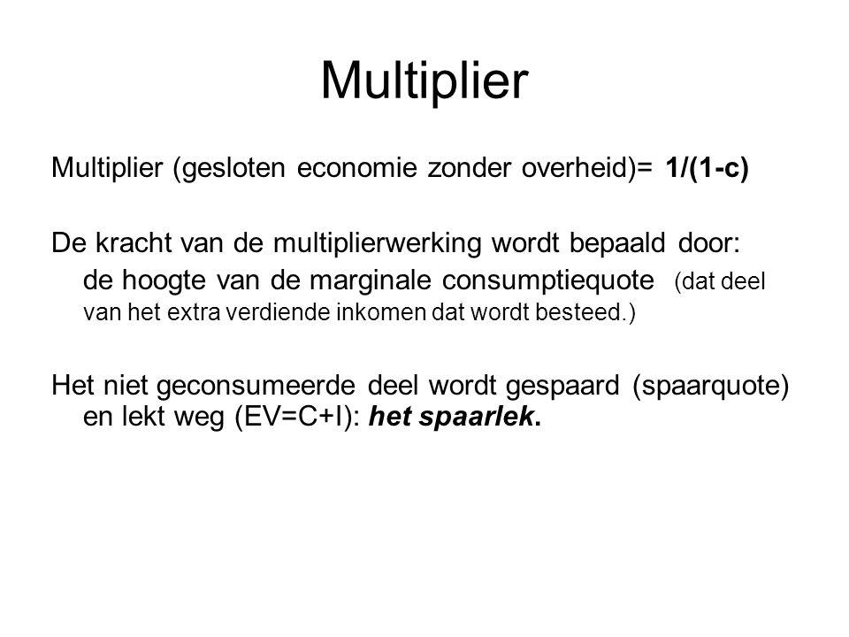 Multiplier Multiplier (gesloten economie zonder overheid)= 1/(1-c)