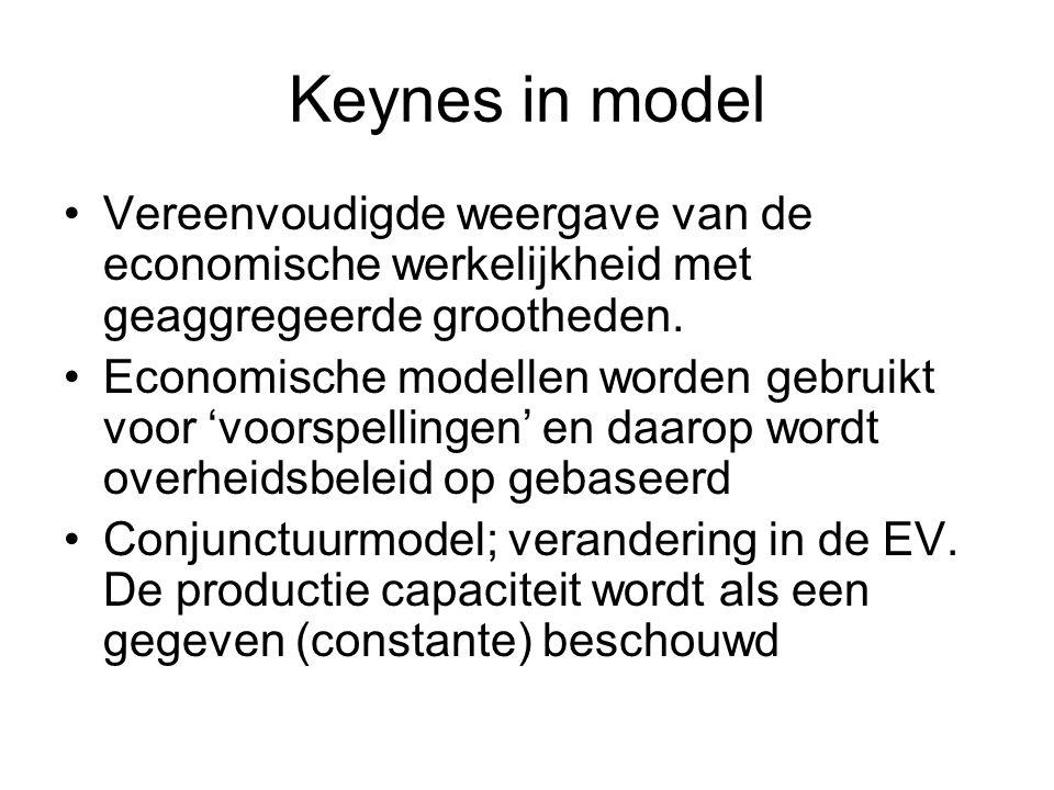 Keynes in model Vereenvoudigde weergave van de economische werkelijkheid met geaggregeerde grootheden.