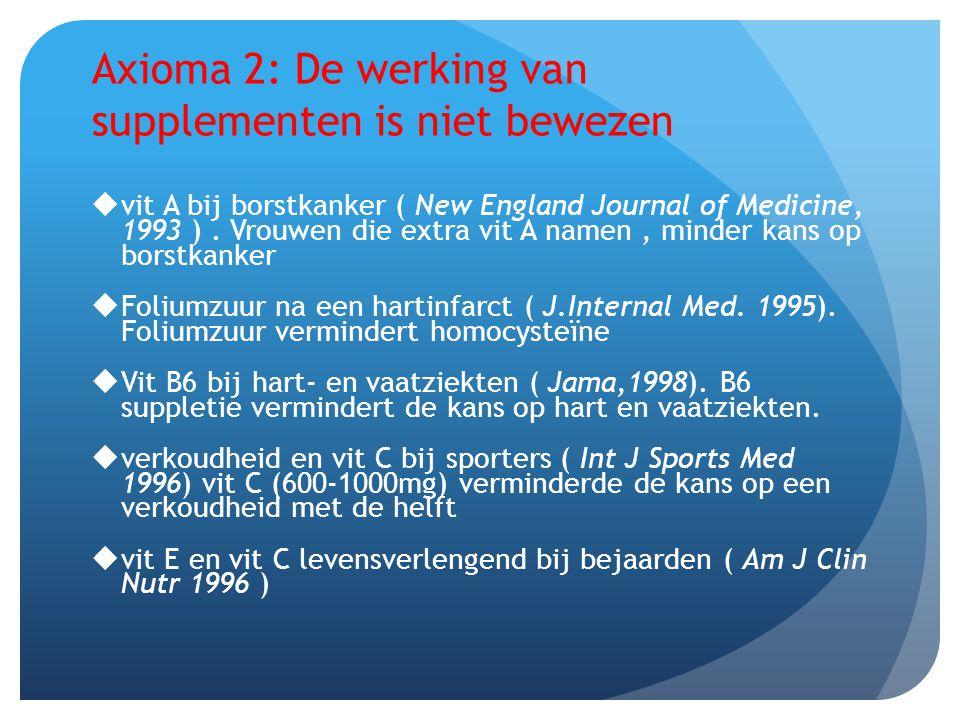 Axioma 2: De werking van supplementen is niet bewezen