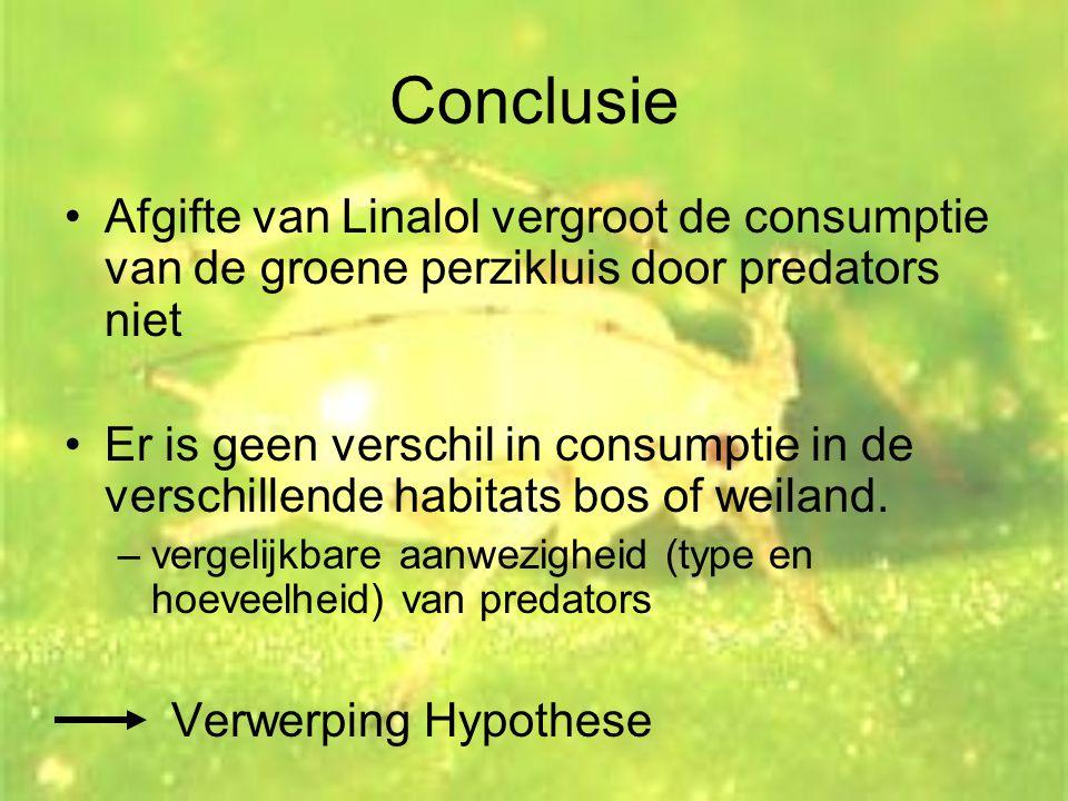 Conclusie Afgifte van Linalol vergroot de consumptie van de groene perzikluis door predators niet.