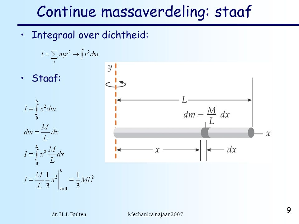 Continue massaverdeling: staaf