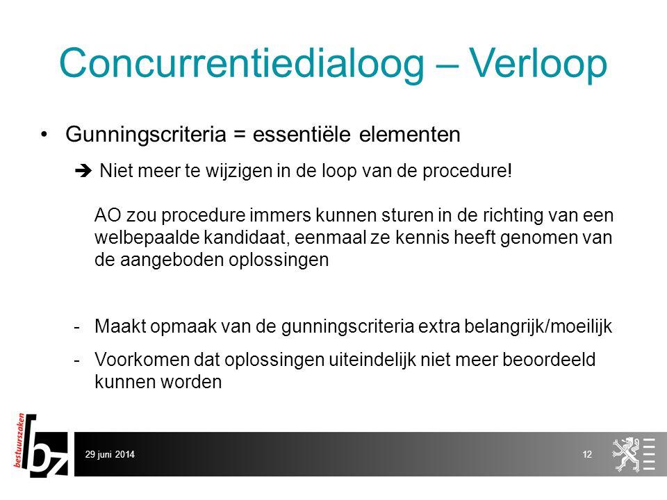 Concurrentiedialoog – Verloop
