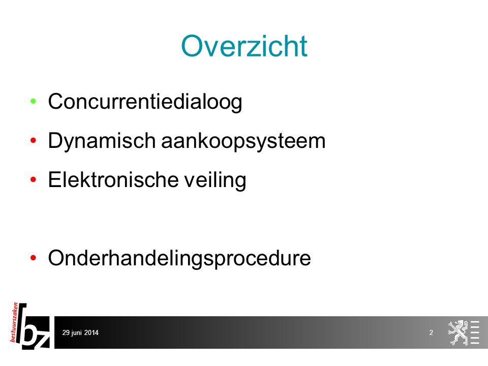 Overzicht Concurrentiedialoog Dynamisch aankoopsysteem