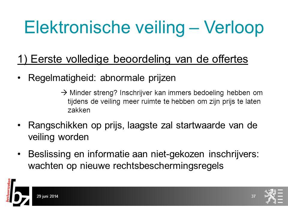 Elektronische veiling – Verloop