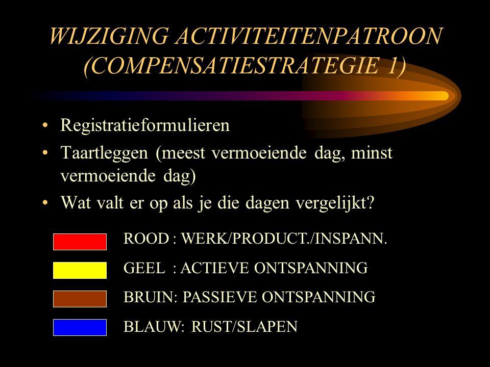 WIJZIGING ACTIVITEITENPATROON (COMPENSATIESTRATEGIE 1)