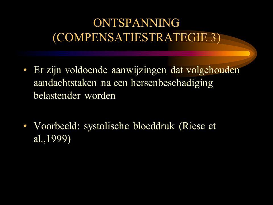 ONTSPANNING (COMPENSATIESTRATEGIE 3)
