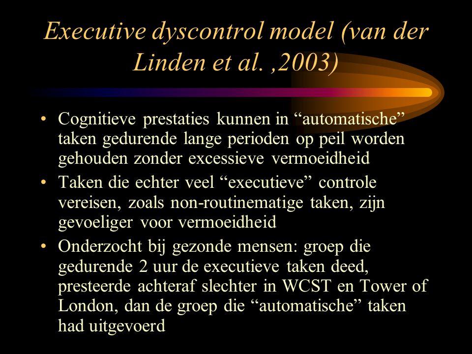 Executive dyscontrol model (van der Linden et al. ,2003)