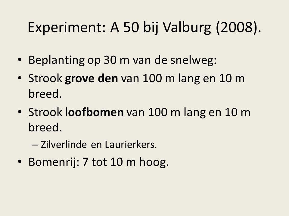 Experiment: A 50 bij Valburg (2008).