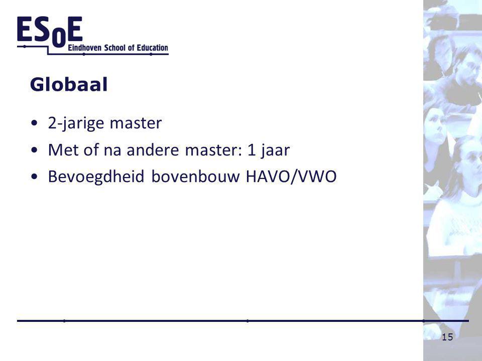 Globaal 2-jarige master Met of na andere master: 1 jaar Bevoegdheid bovenbouw HAVO/VWO