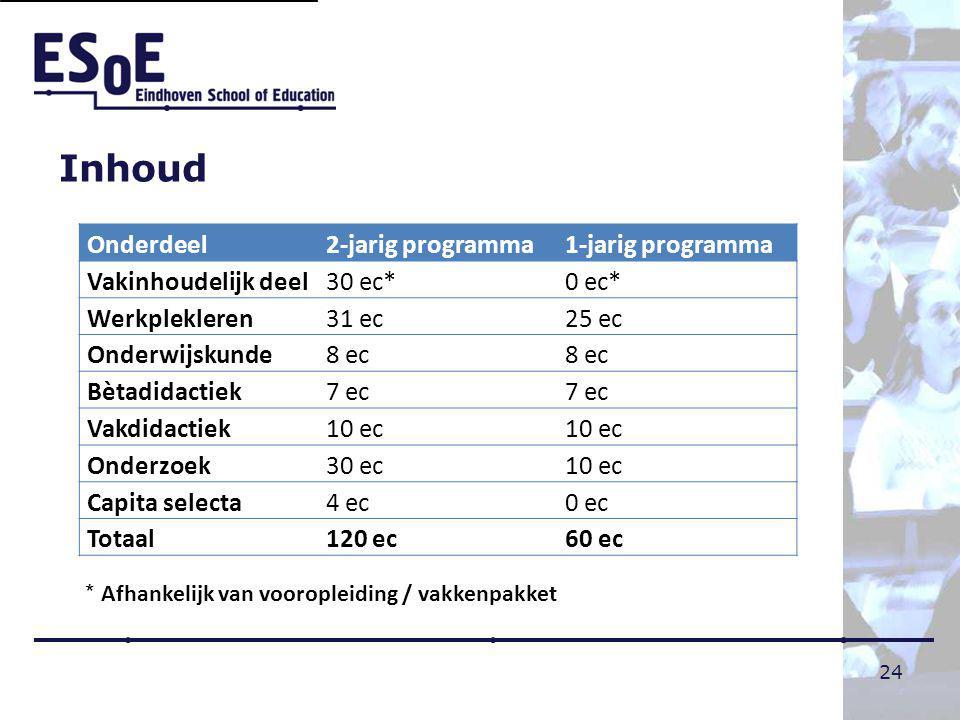 Inhoud Onderdeel 2-jarig programma 1-jarig programma
