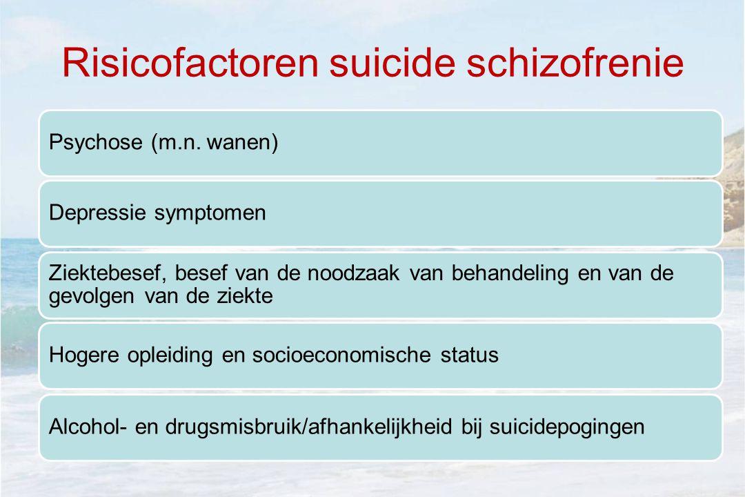 Risicofactoren suicide schizofrenie