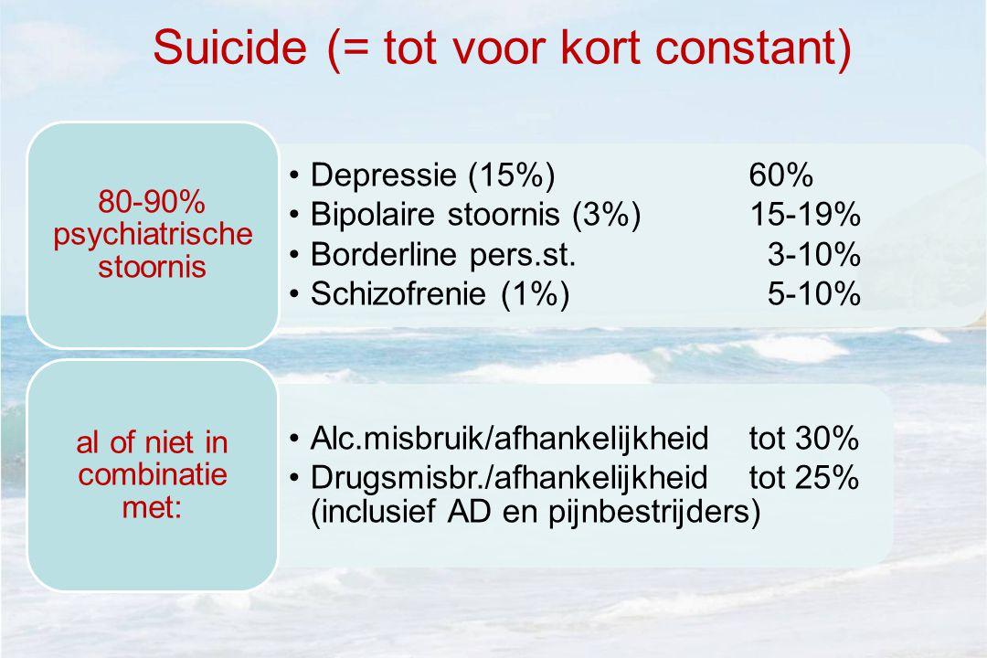 Suicide (= tot voor kort constant)