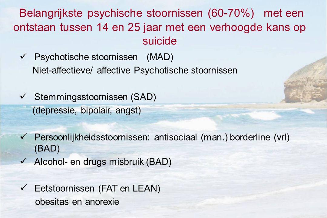 Belangrijkste psychische stoornissen (60-70%) met een ontstaan tussen 14 en 25 jaar met een verhoogde kans op suicide