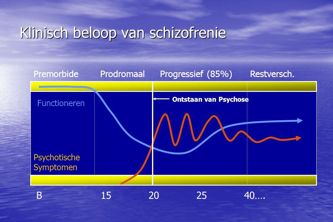 Klinisch beloop van schizofrenie