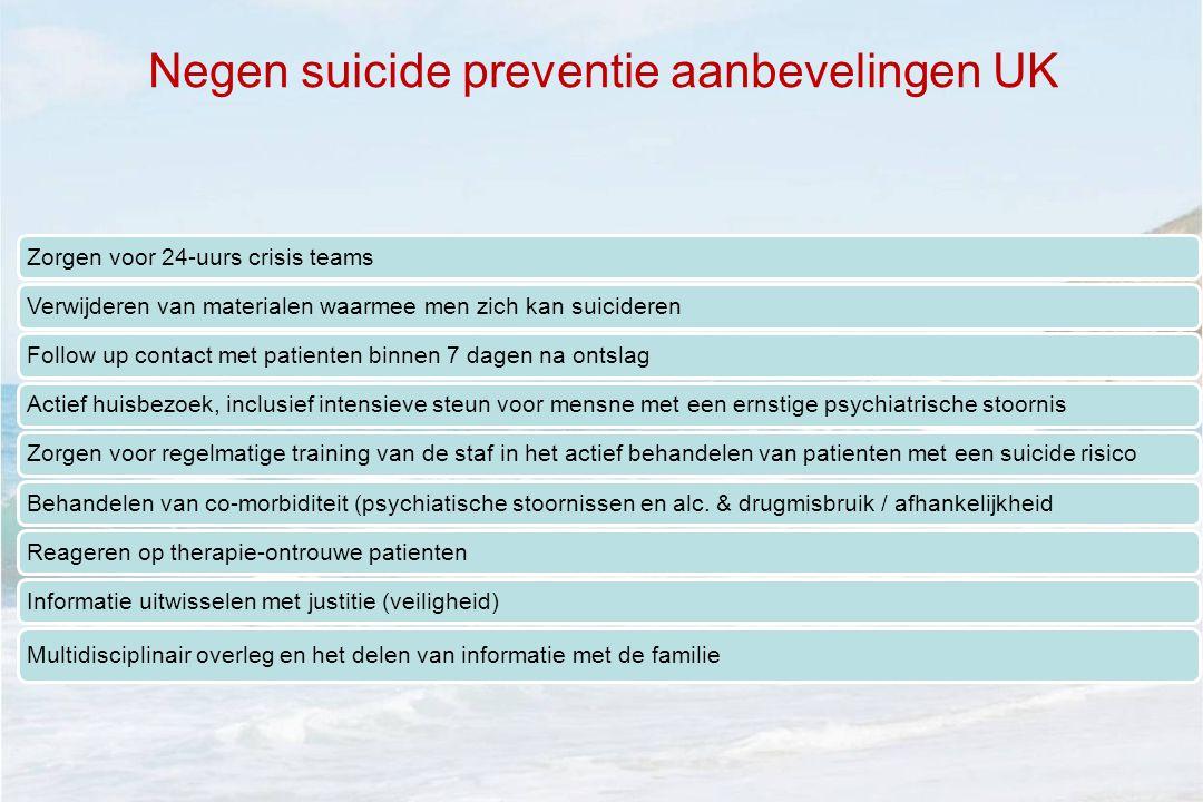 Negen suicide preventie aanbevelingen UK