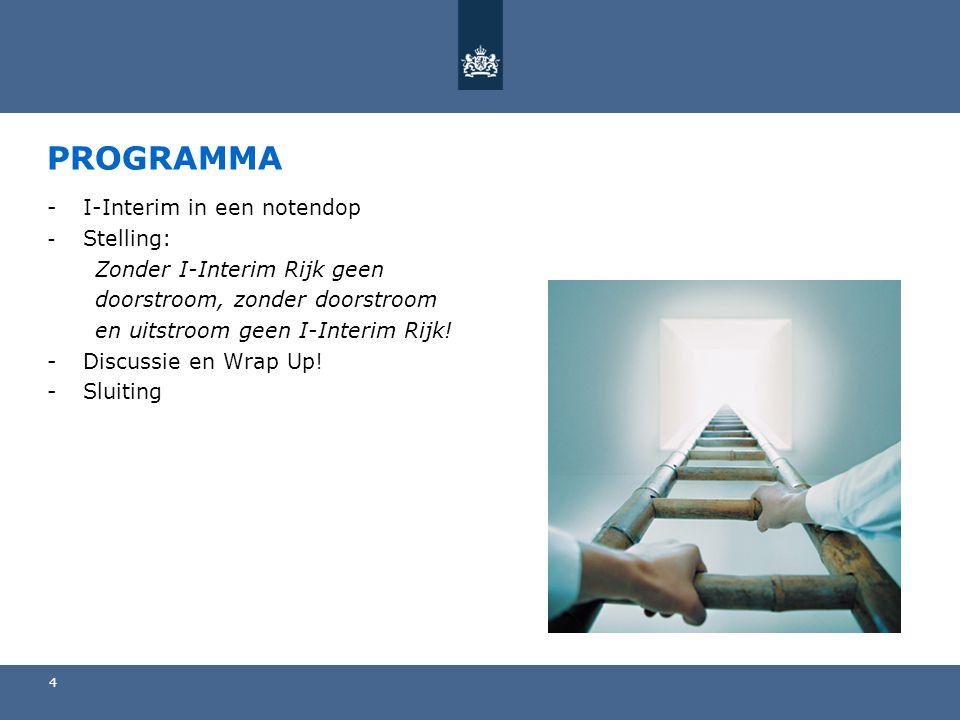 PROGRAMMA - I-Interim in een notendop Stelling: