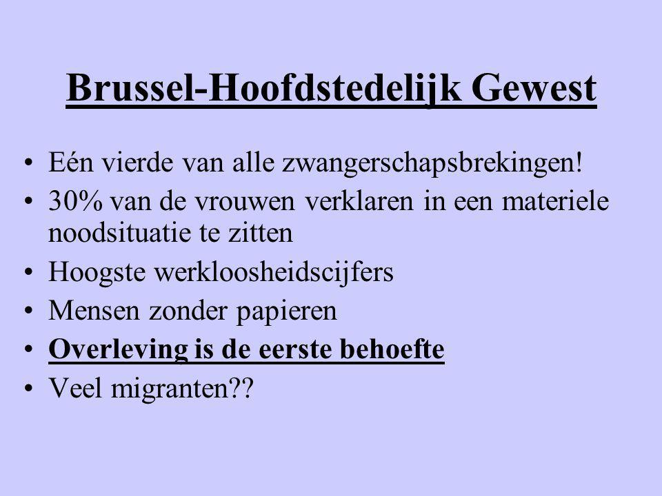 Brussel-Hoofdstedelijk Gewest