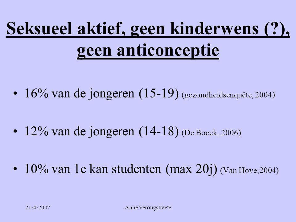 Seksueel aktief, geen kinderwens ( ), geen anticonceptie