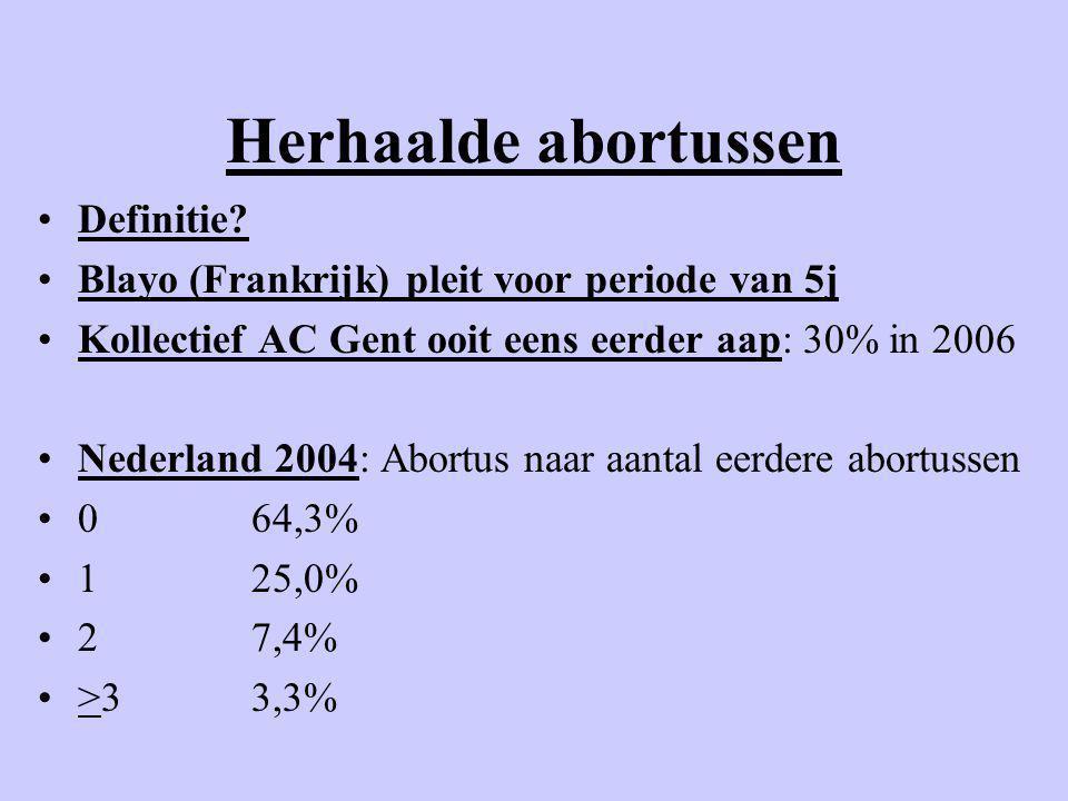 Herhaalde abortussen Definitie