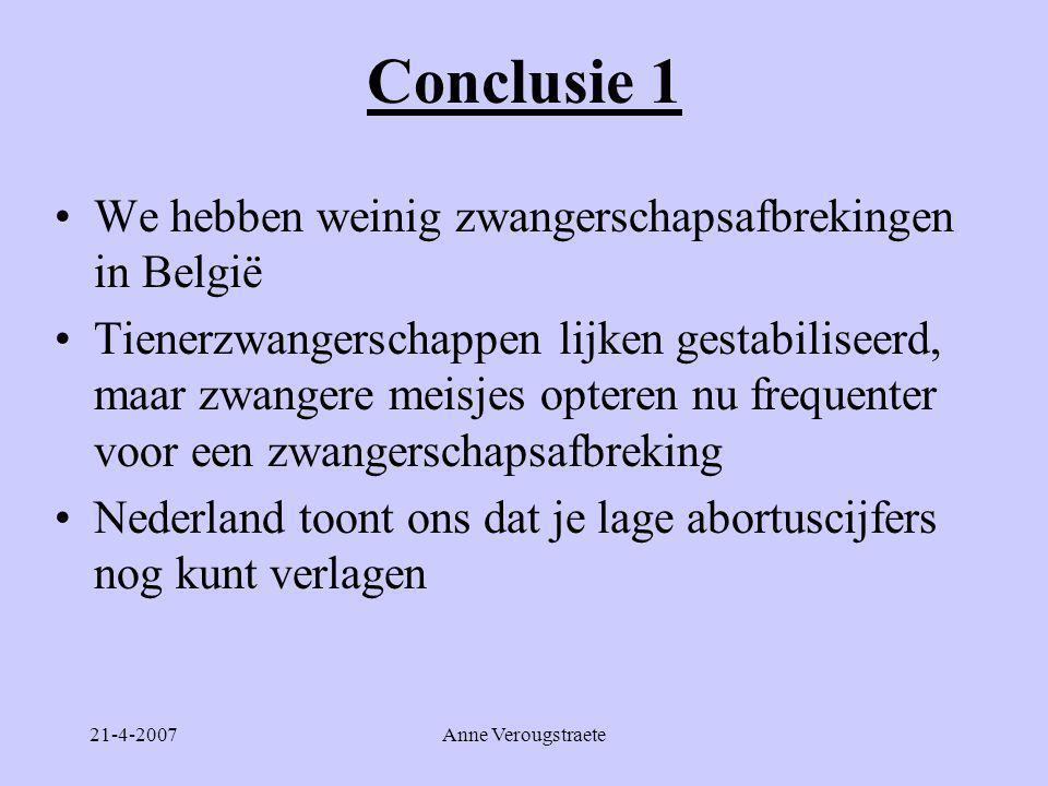 Conclusie 1 We hebben weinig zwangerschapsafbrekingen in België
