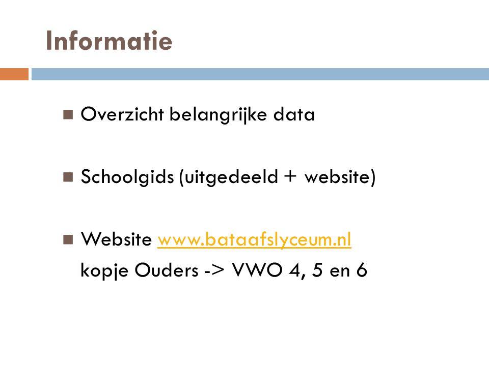Informatie Overzicht belangrijke data