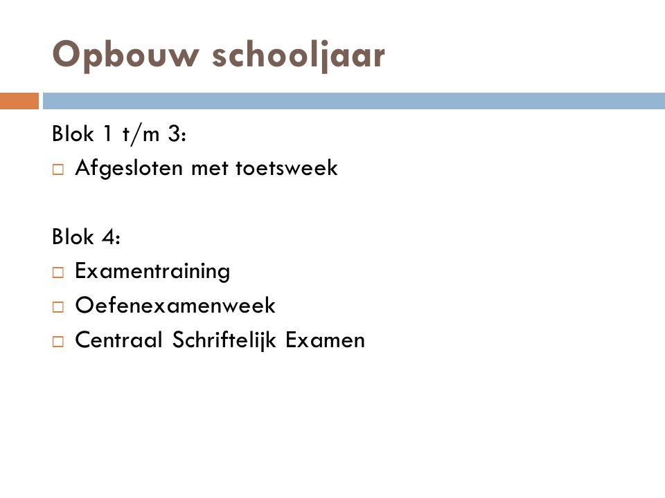 Opbouw schooljaar Blok 1 t/m 3: Afgesloten met toetsweek Blok 4: