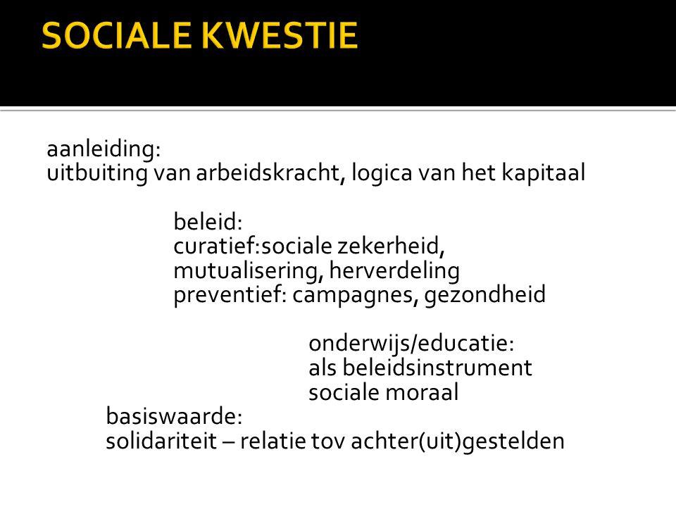 SOCIALE KWESTIE