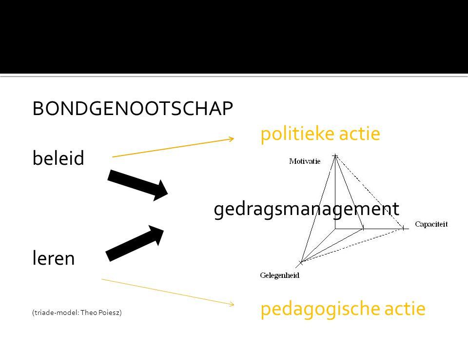 BONDGENOOTSCHAP politieke actie beleid gedragsmanagement leren