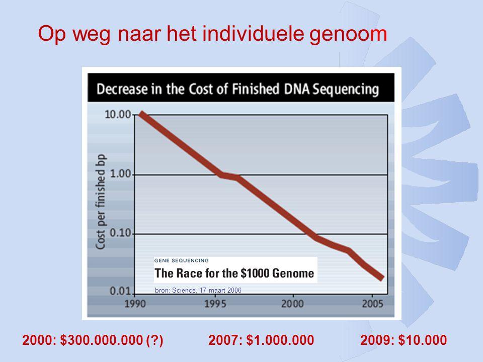 Op weg naar het individuele genoom