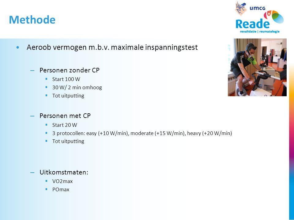 Methode Aeroob vermogen m.b.v. maximale inspanningstest