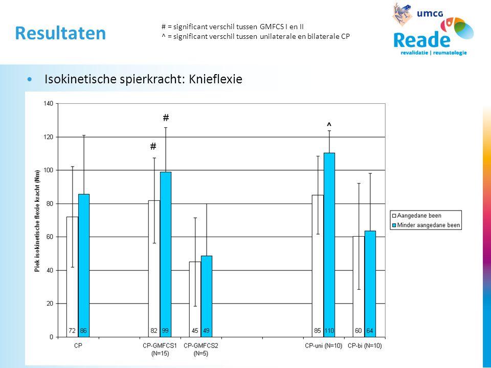 Resultaten Isokinetische spierkracht: Knieflexie