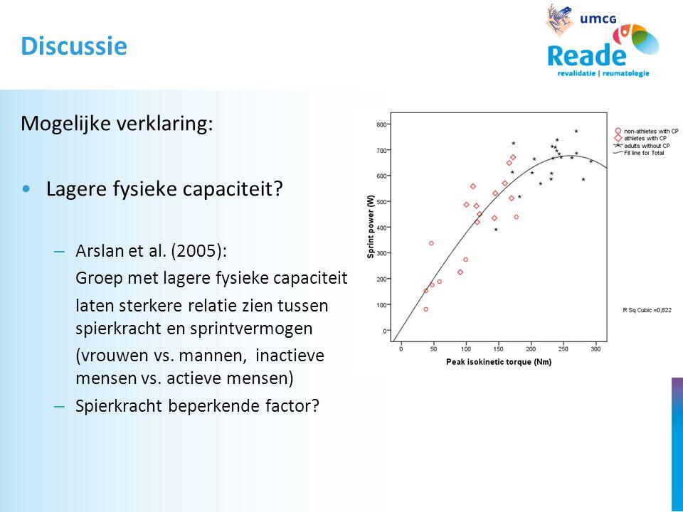 Discussie Mogelijke verklaring: Lagere fysieke capaciteit
