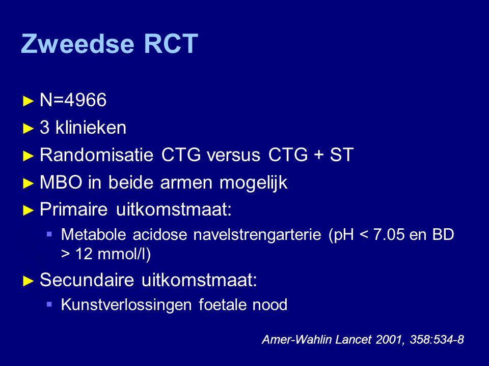 Zweedse RCT N=4966 3 klinieken Randomisatie CTG versus CTG + ST