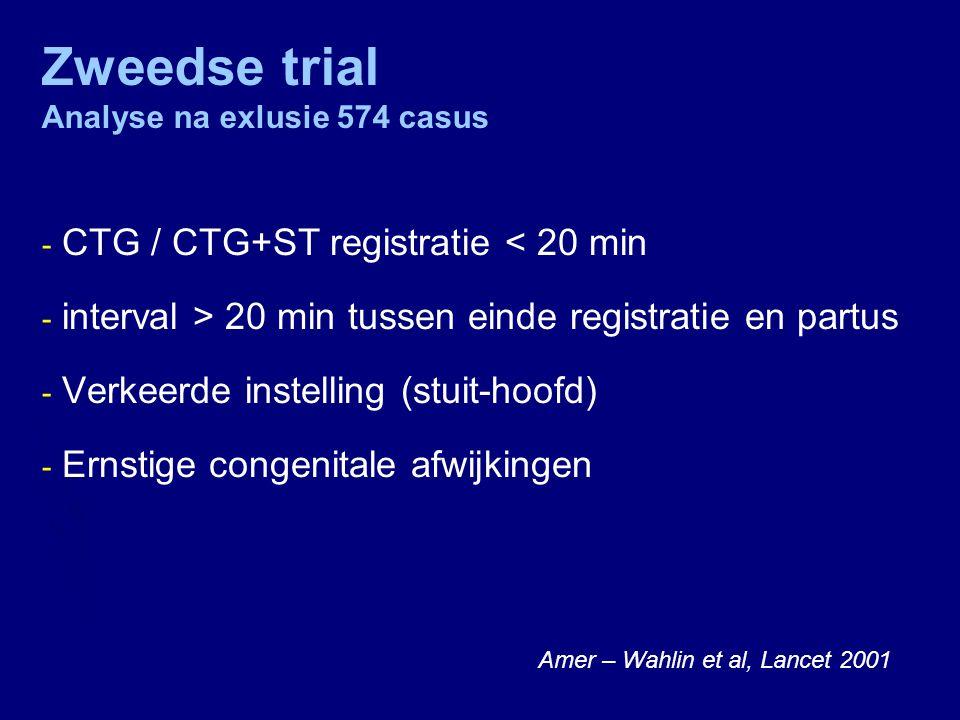 Zweedse trial Analyse na exlusie 574 casus