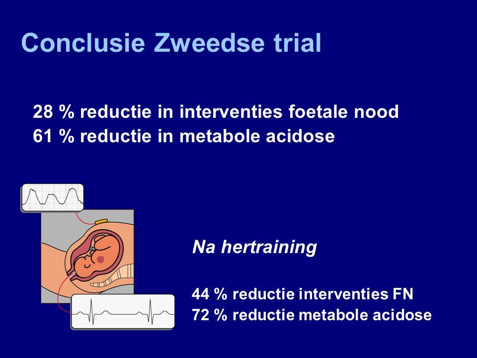 Conclusie Zweedse trial