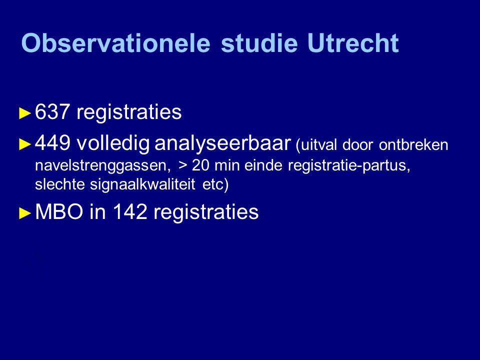 Observationele studie Utrecht