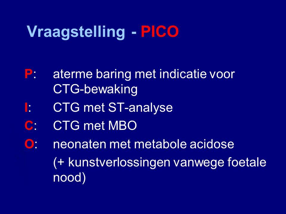 Vraagstelling - PICO P: aterme baring met indicatie voor CTG-bewaking