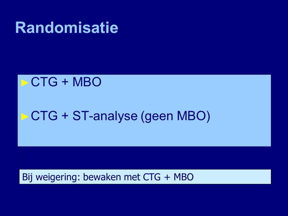 Randomisatie CTG + MBO CTG + ST-analyse (geen MBO)