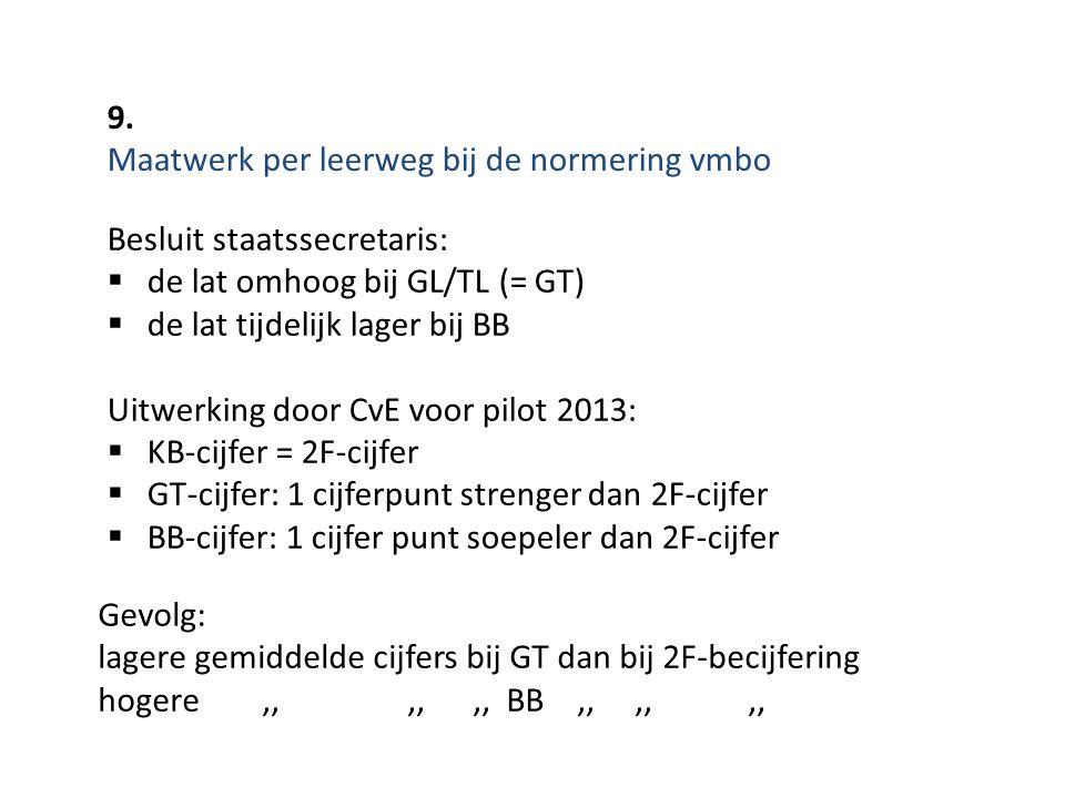 9. Maatwerk per leerweg bij de normering vmbo. Besluit staatssecretaris: de lat omhoog bij GL/TL (= GT)