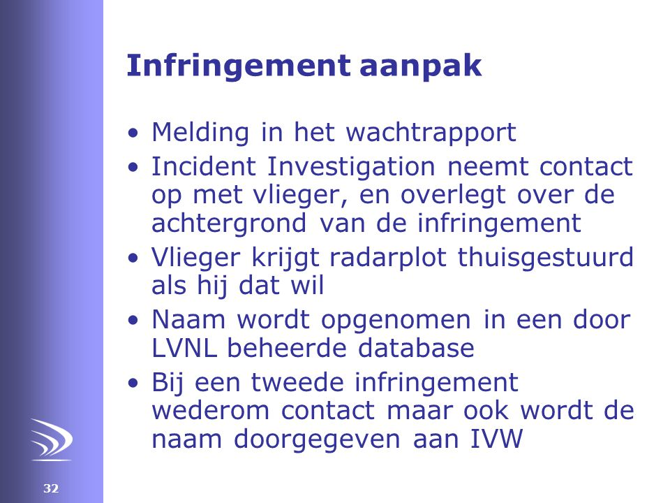 Infringement aanpak Melding in het wachtrapport