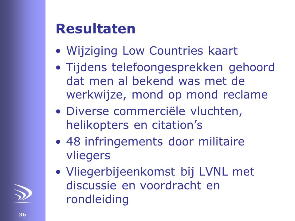 Resultaten Wijziging Low Countries kaart